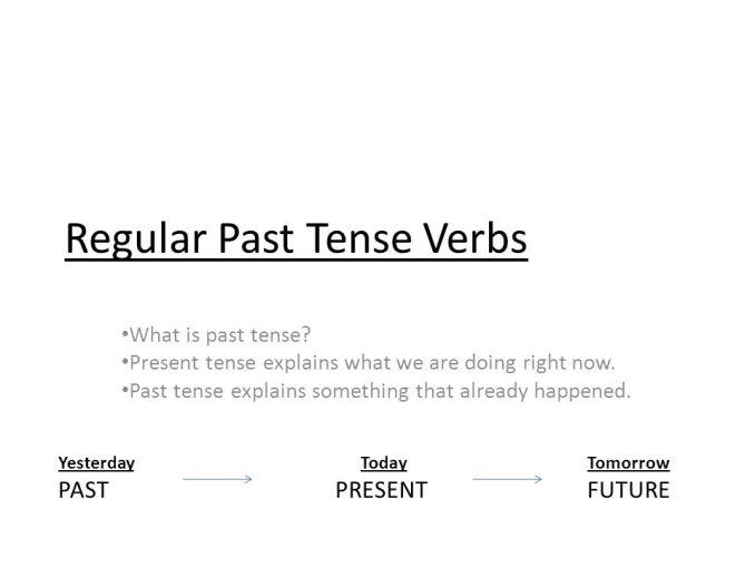 Past tense of verb invite newsinvitation regular past tense verbs m4hsunfo