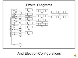 Orbital Diagrams And Electron Configurations  ppt video