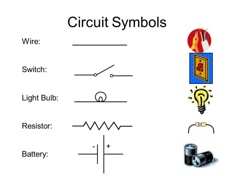 Famous Light Bulb Wire Battery Experiment Contemporary Wiring