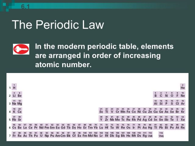 The modern periodic table is arranged in order of increasing the periodic table chapter ppt online sment questions in the modern periodic table elements are arranged order of increasing atomic urtaz Gallery