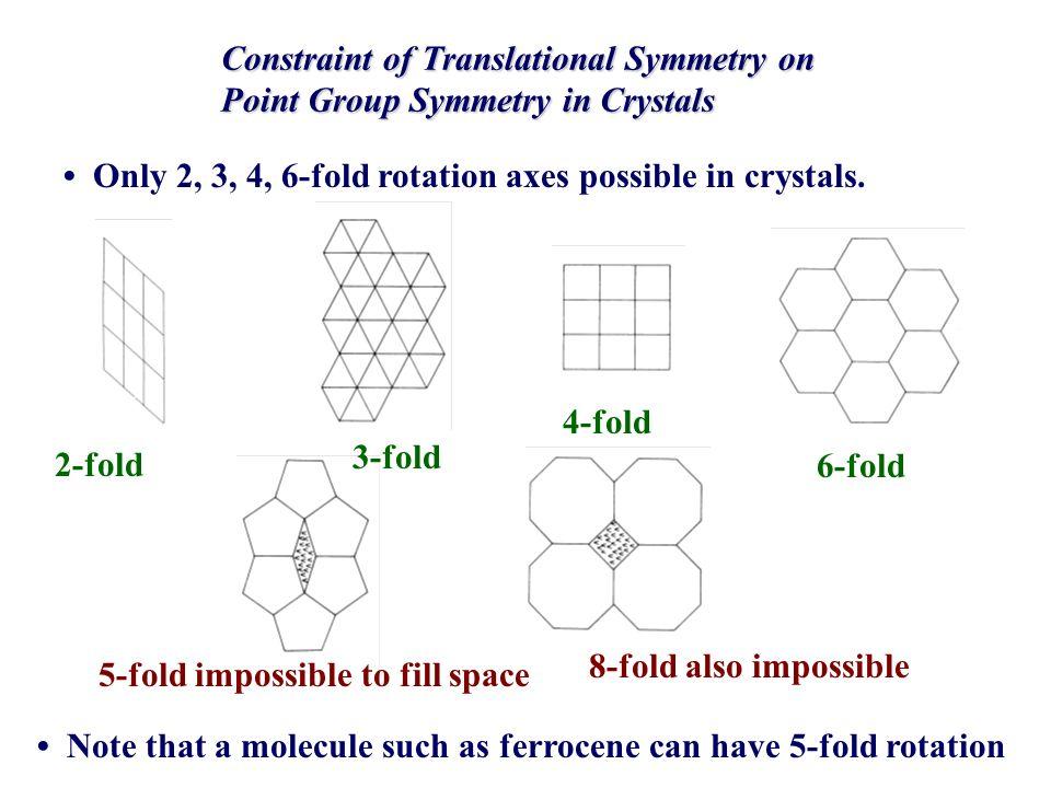 Resultado de imagen de symmetry 2 3 4 fold