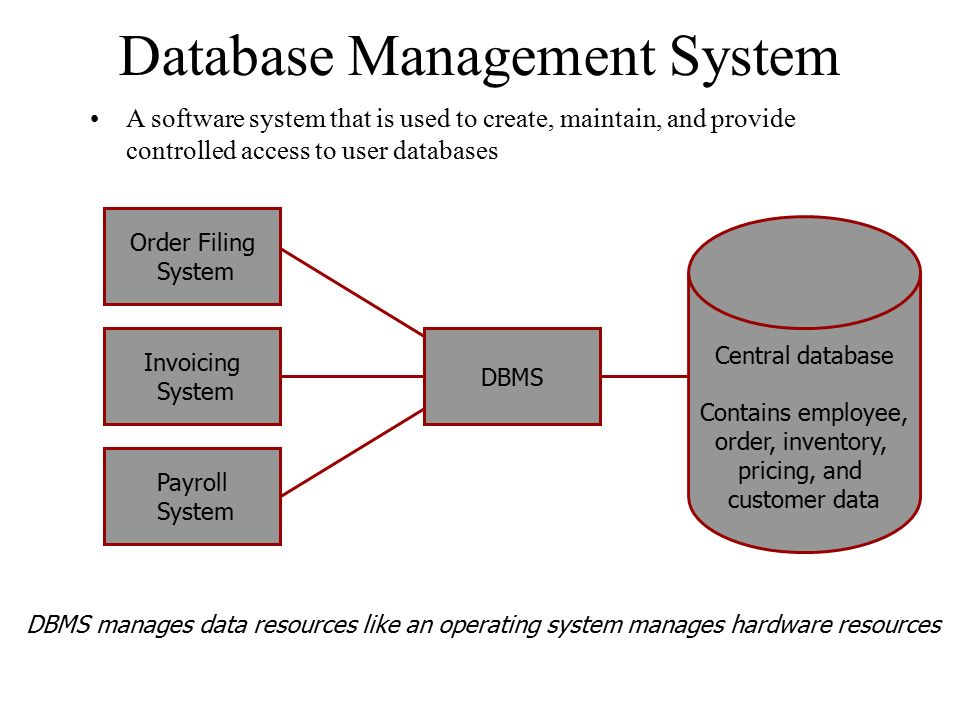 Database Access Control And Security