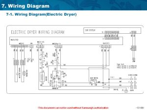 HudsonDryer TRAINING MANUAL  ppt download