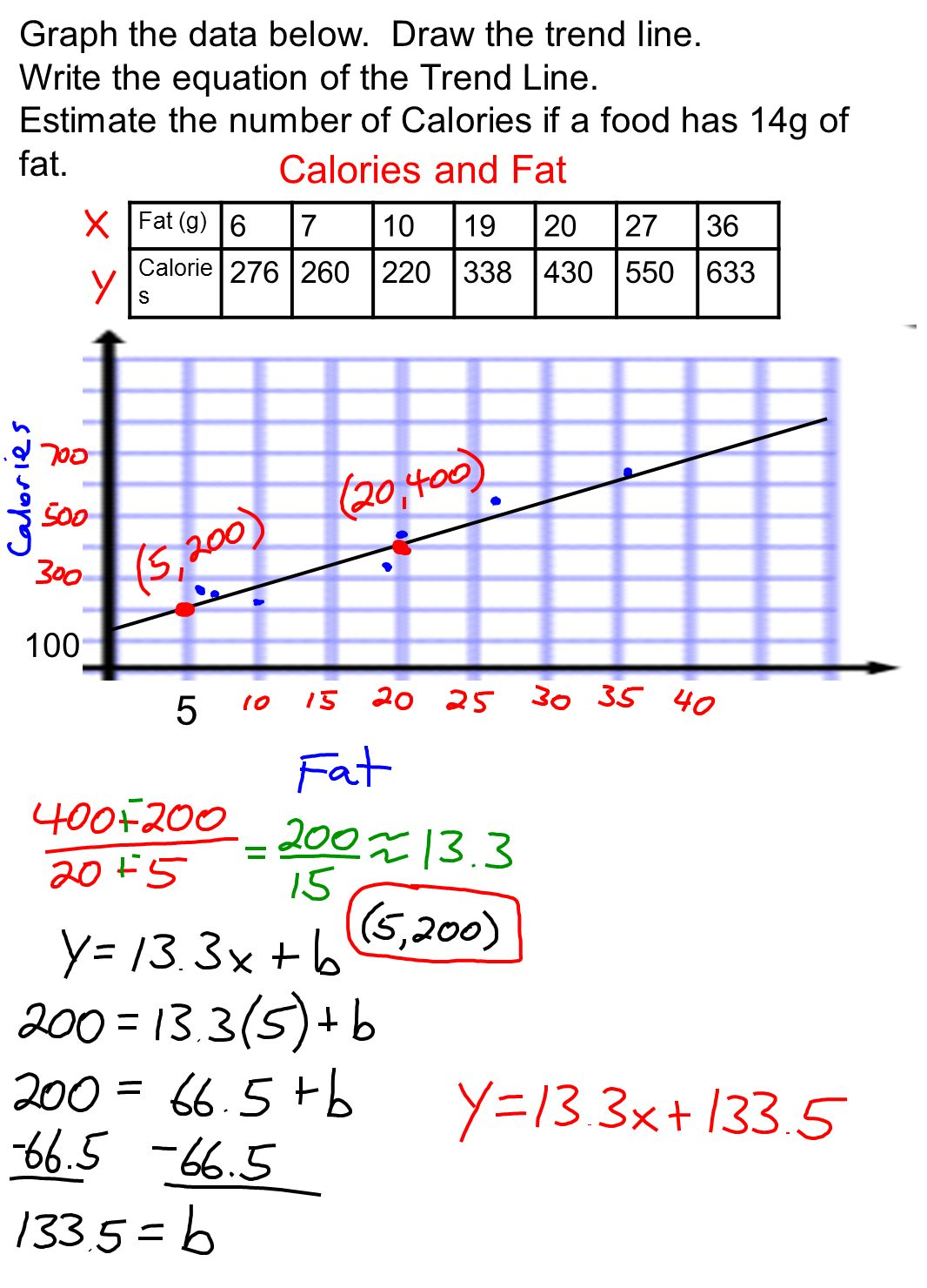 Algebra 1 Ch 6 Notes Page 47 P Scatter Plots And Equations