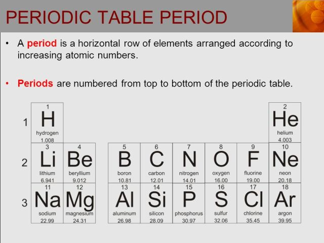 Who organized the periodic table according to increasing atomic increasing atomic numbers chapter 3 electronic structure and the periodic law ppt urtaz Images