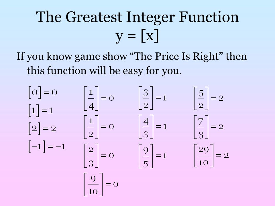 Math Functions Worksheets
