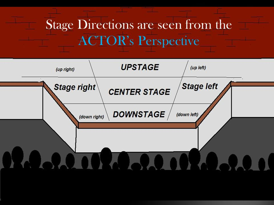 Drama Objectives Stage Spaces Ppt Video Online Download