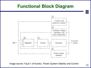 ECE 576 – Power System Dynamics and Stability  ppt video