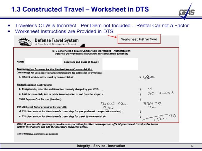 Air Force Travel Cost Comparison Worksheet | Distination.co