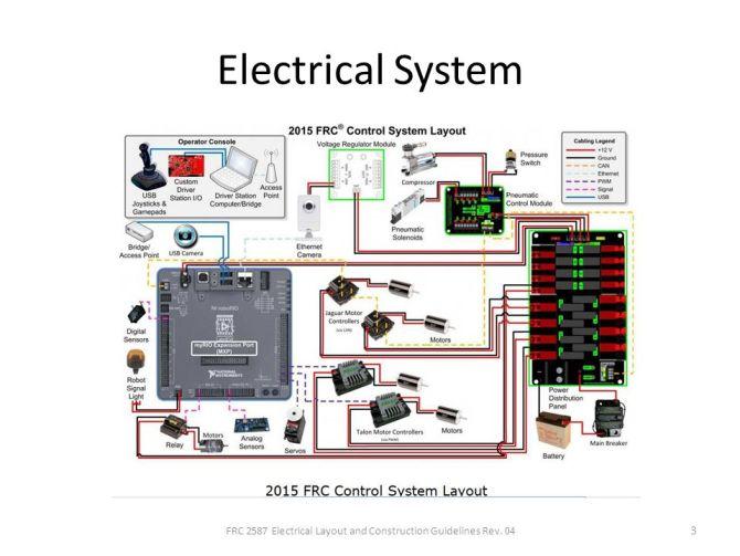 frc wiring diagram  1998 volvo s 80 fuse box diagram