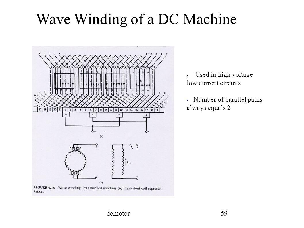 Wave Winding Dc Motor