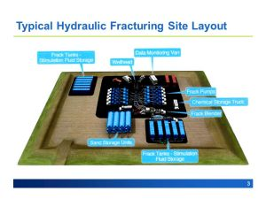 Hydraulic Fracturing (Fracking)  ppt video online download