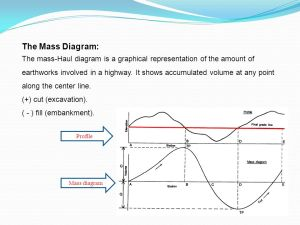 Highway Engineering CE ppt video online download