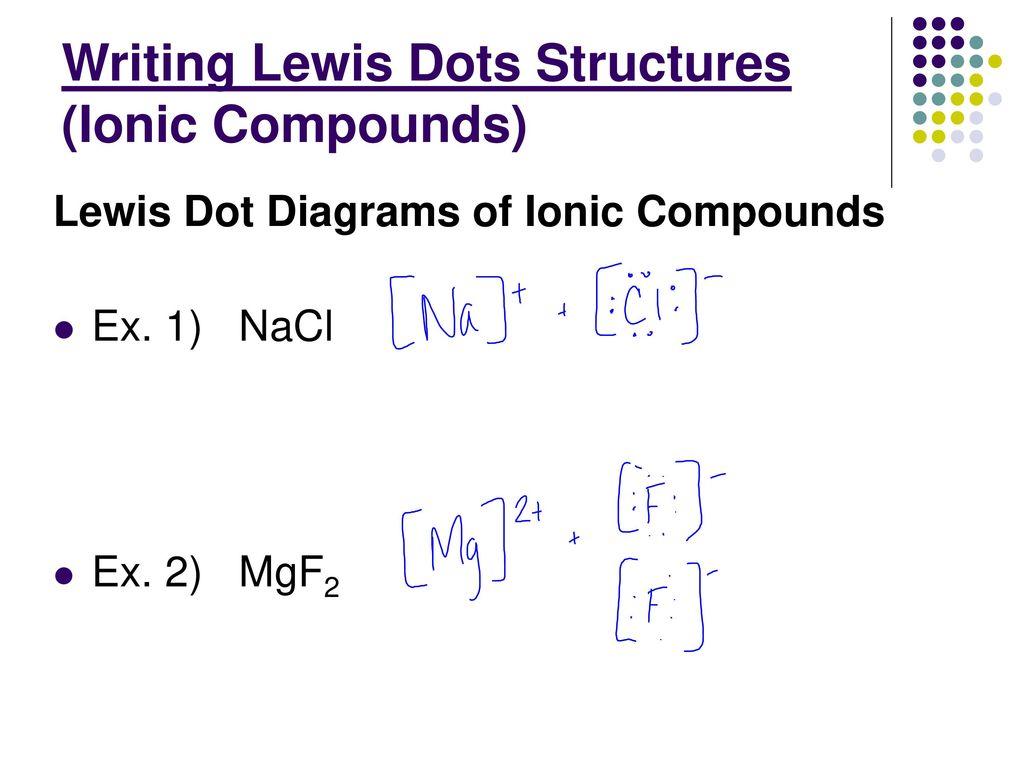 Chemical Bonding Amp Molecular Geometry