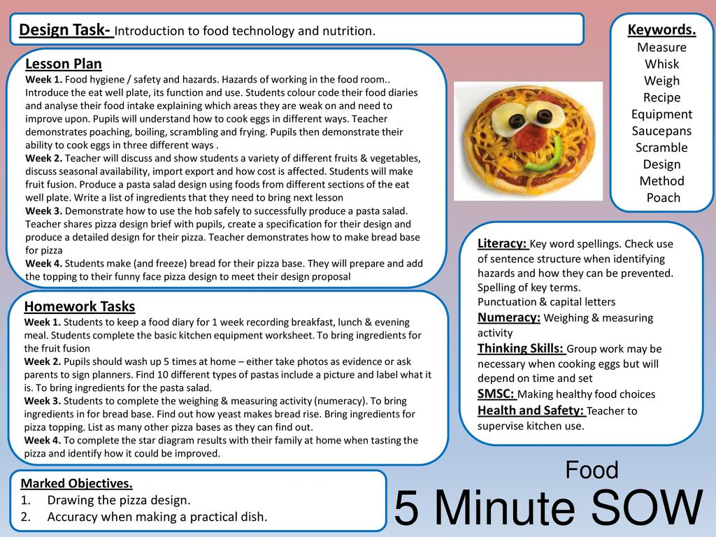 Ks3 Design Amp Technology Year 7 Programme Of Study 18