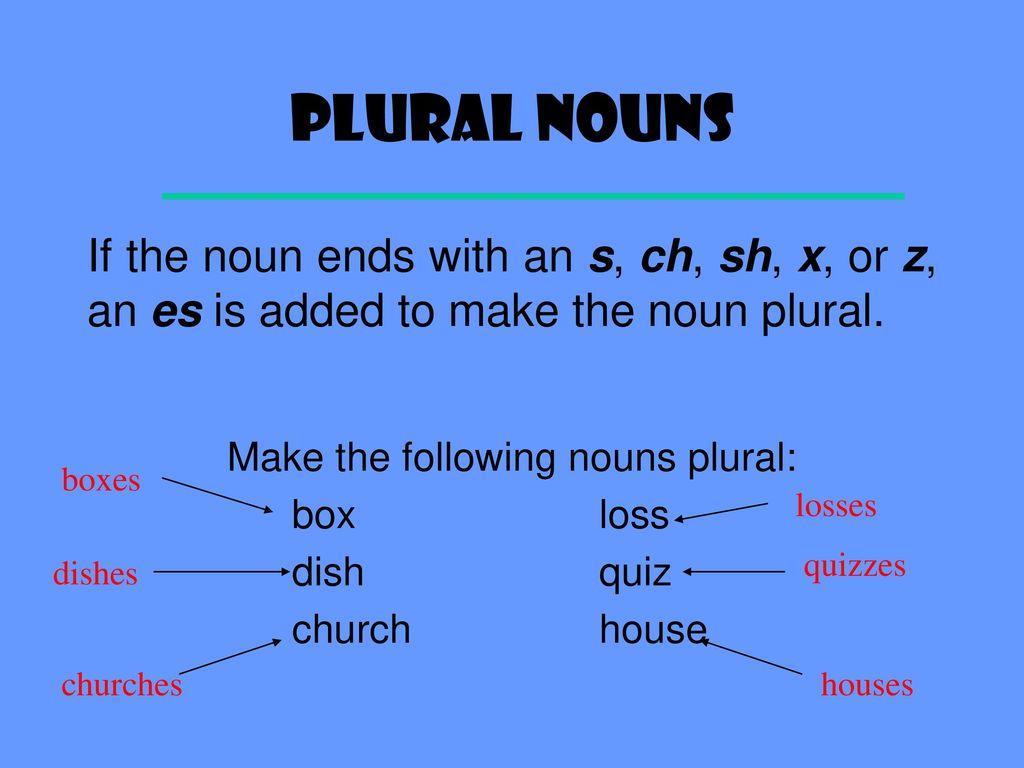 Nouns Plurals Amp Contractions