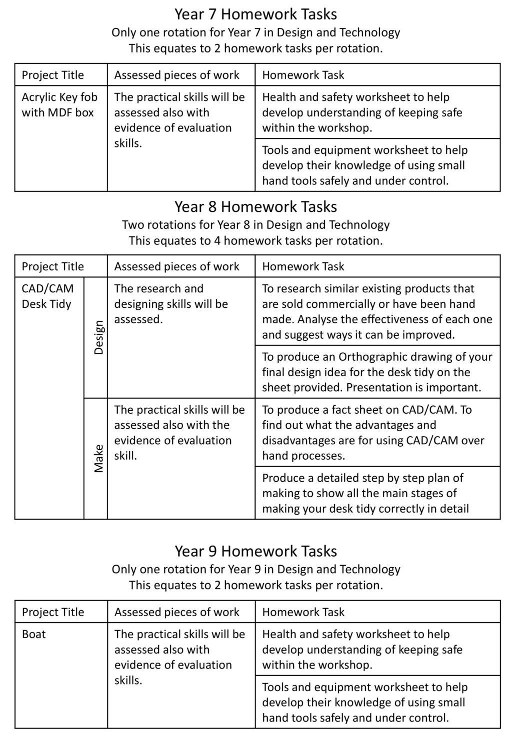 Year 7 Homework Tasks Year 8 Homework Tasks Year 9 Homework Tasks