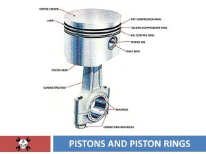 Pistons and piston rings  ppt video online download