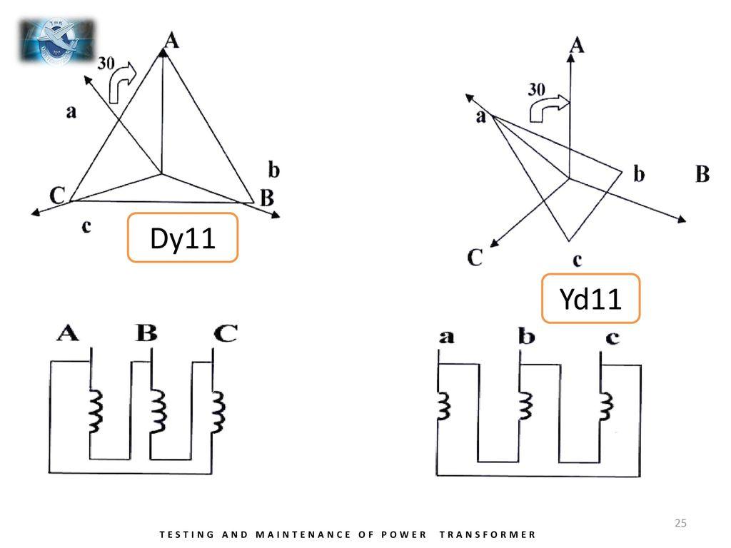 Dy11 Transformer
