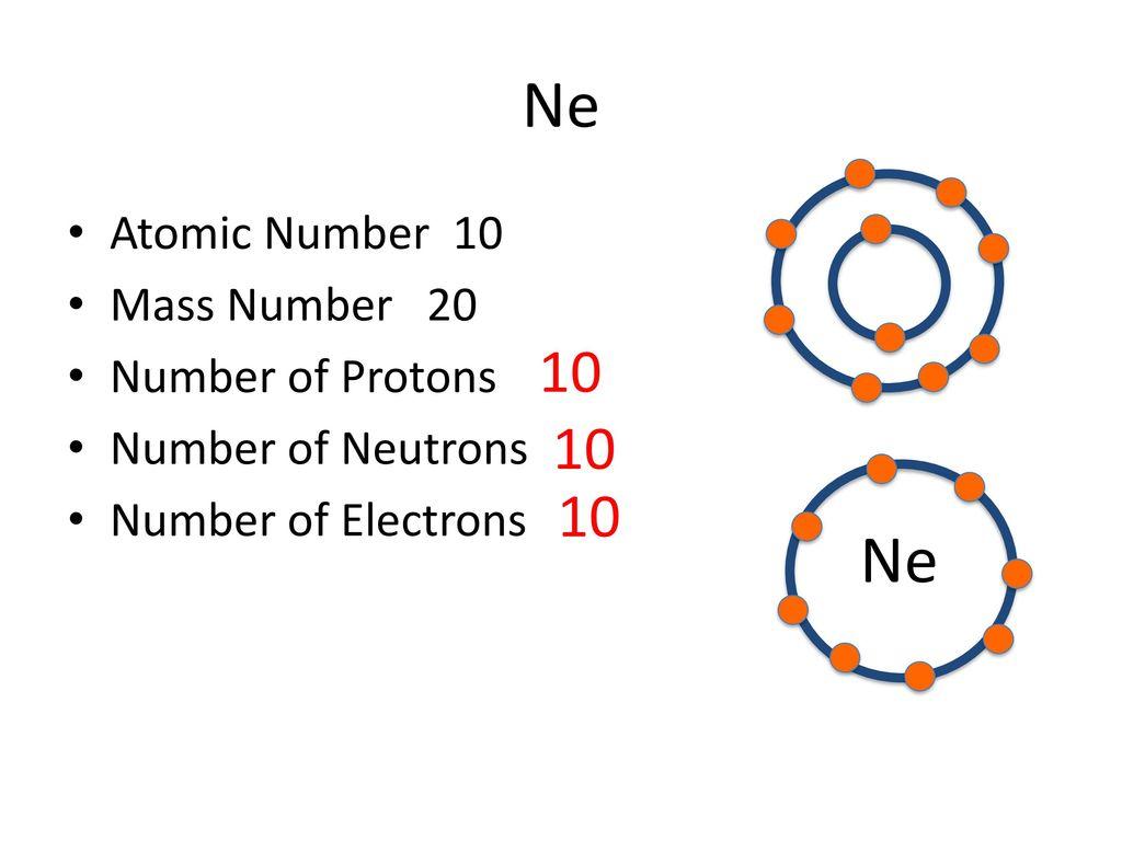 Part A Atomic Structure