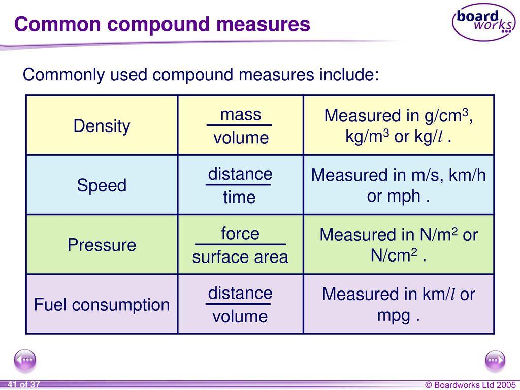 Ks4 Mathematics S8 Measures
