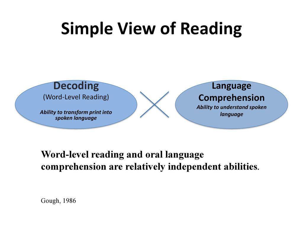 Reading Foundation Skills