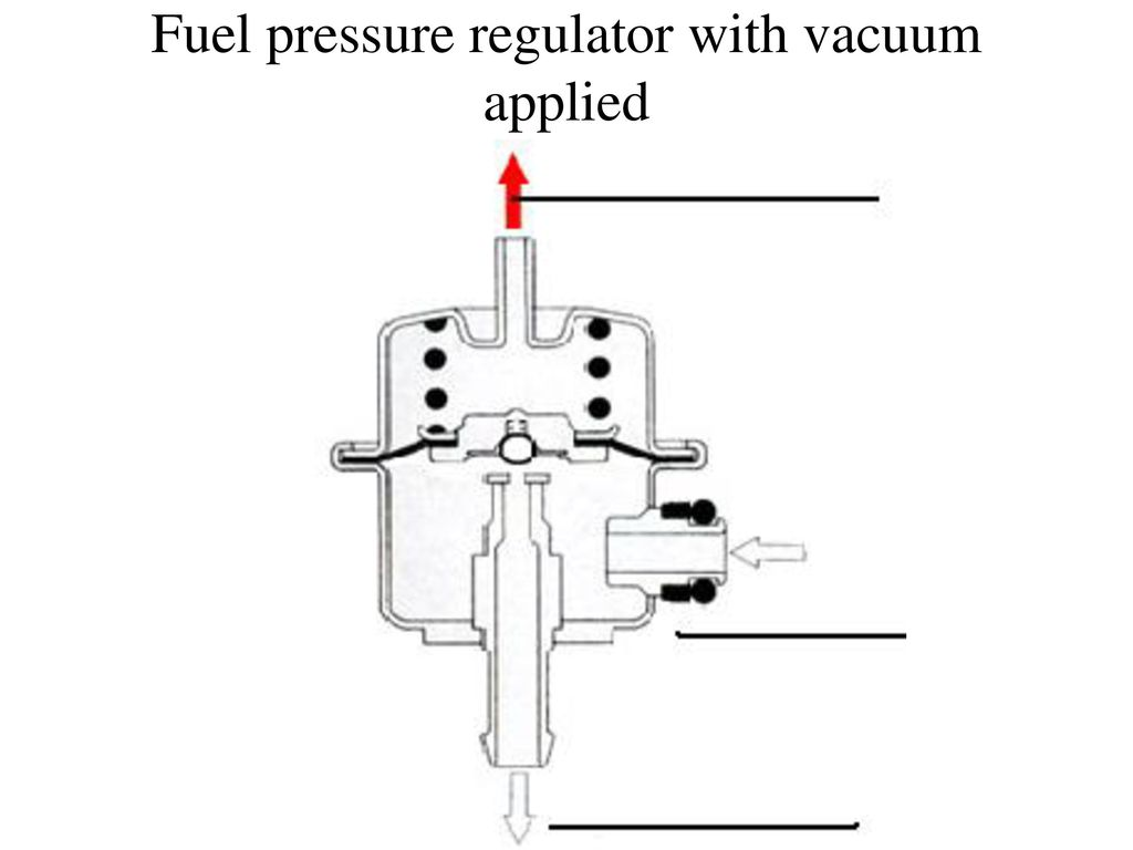 Constant Volume Regulator | Wiring Diagram Database