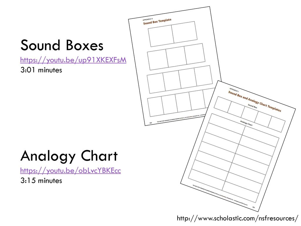 Sound Boxes Andogy Chart For Guided Reading School