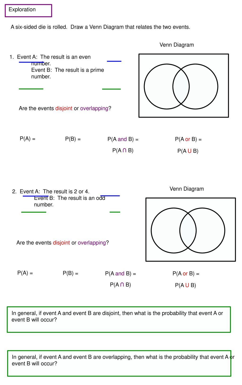 Dependent Events Venn Diagram