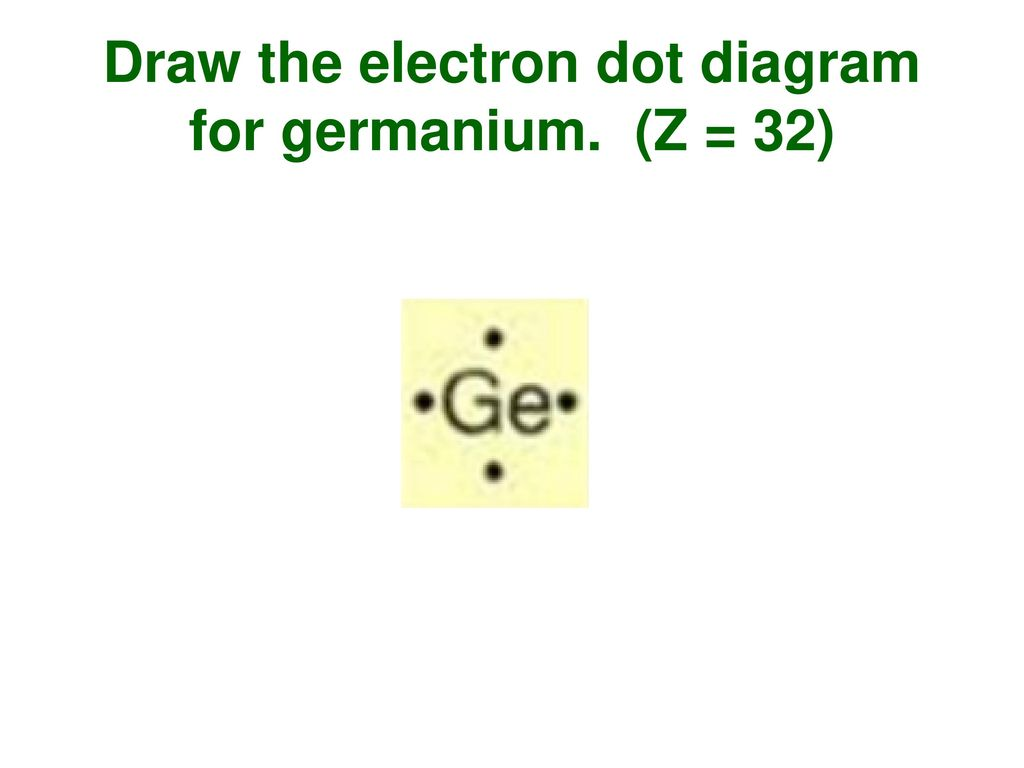 Chapter 5 Electron Dot Diagrams