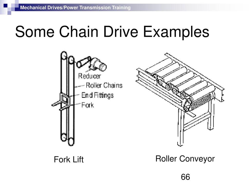 Basic Mechanical Drives And Power Transmission Training