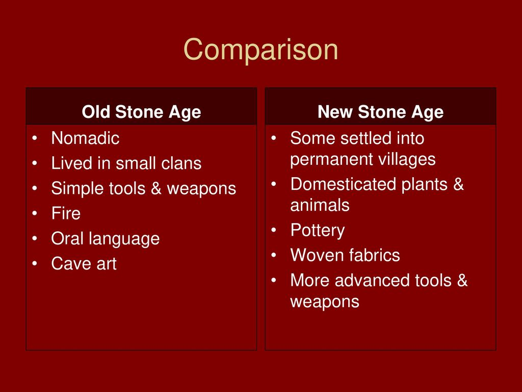 Old And New Stone Age What Is The Main Difference Of The Old Stone Age And The New Stone Age
