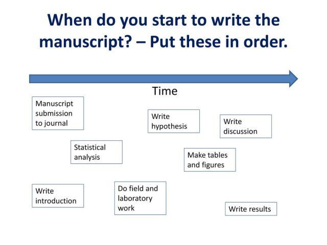 Manuscript writing Daniel Murphy The University of Western