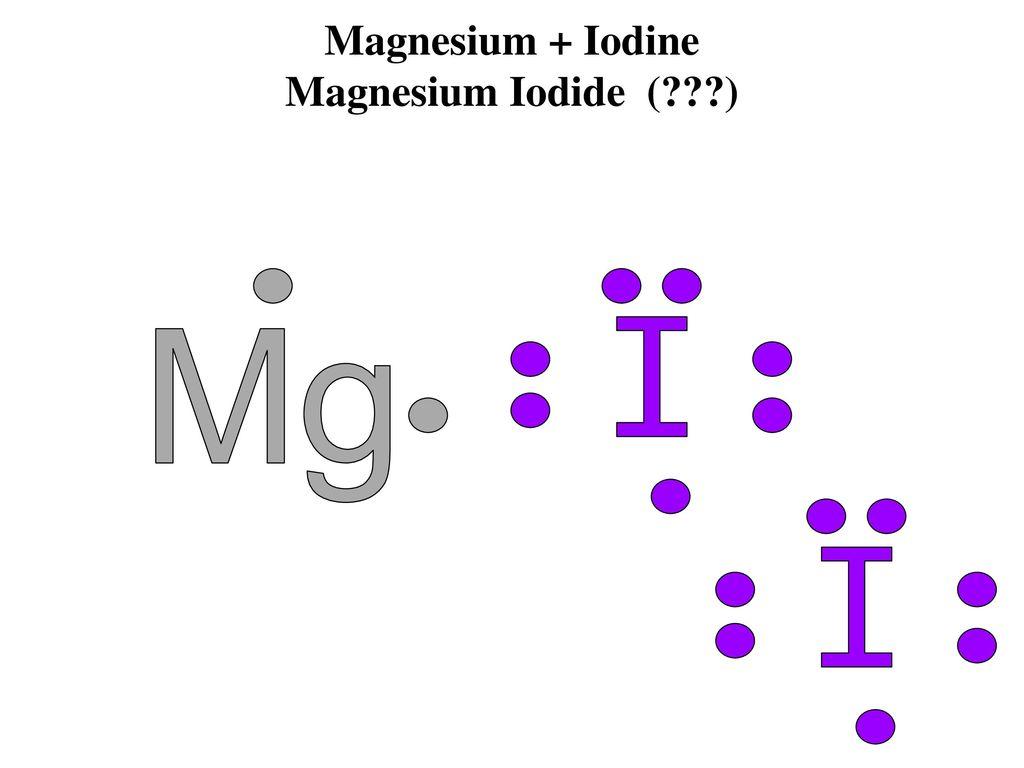 Ionic Amp Covalent Bonding