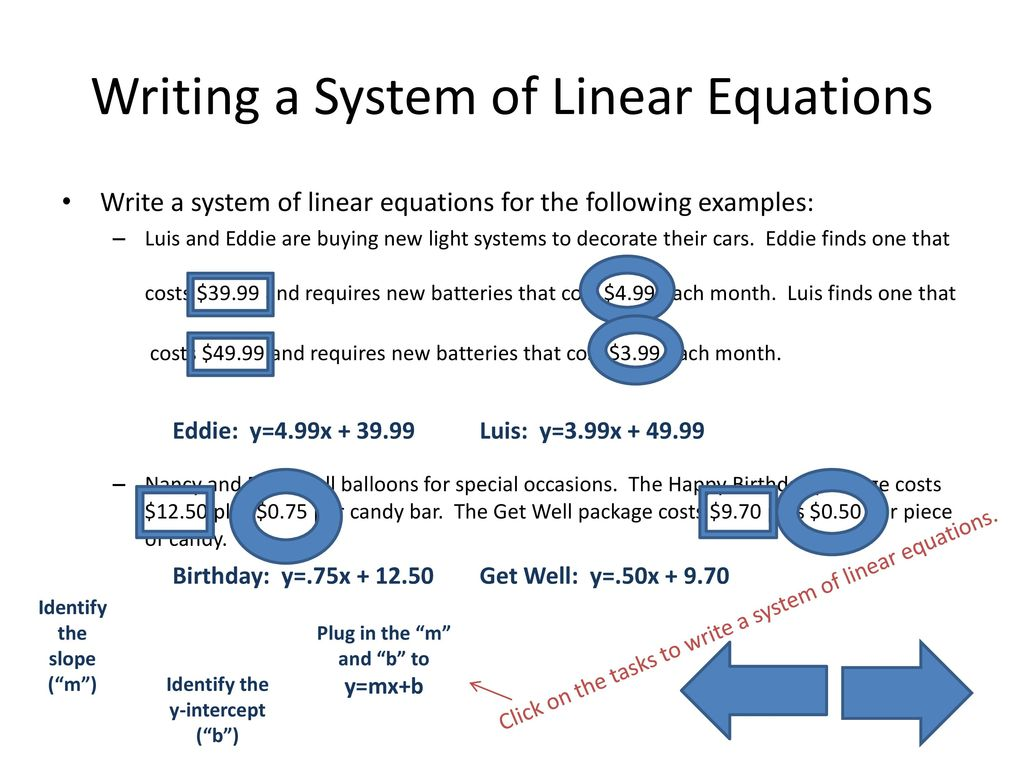 Linear Equations Real Life Examples