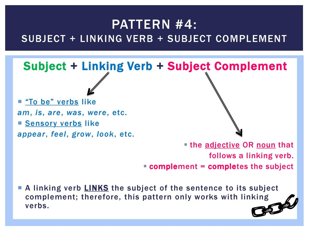 Unit 2 Lesson 3 Sentence Parts And Patterns
