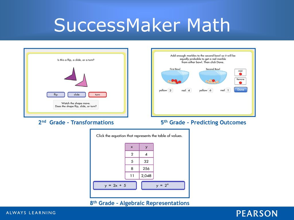 Teacher Orientation Successmaker Ppt Download