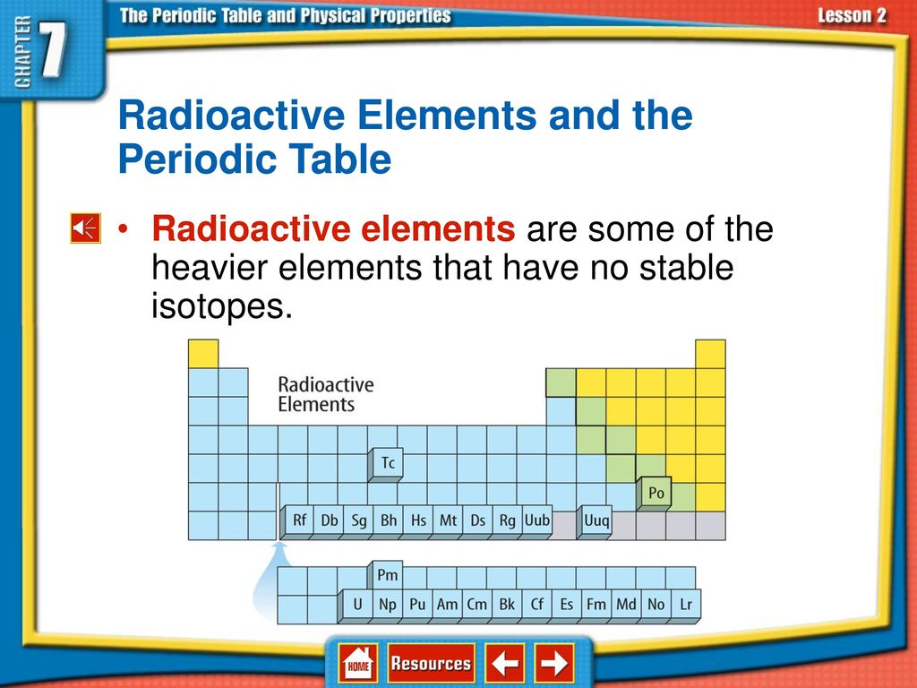 Chapter Menu Lesson 1 Organization Of The Periodic Table