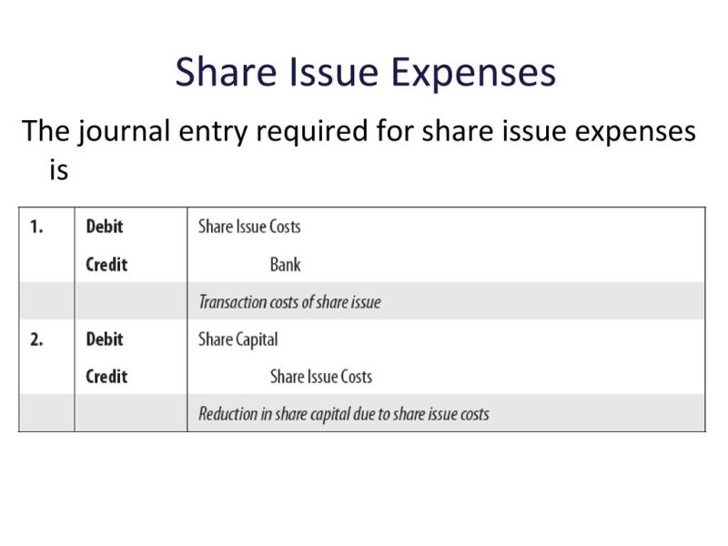 Image result for Share Issue Expenses