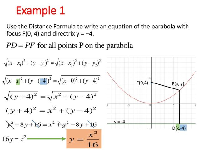 21-21: Focus of a Parabola Explore the focus and the directrix of a