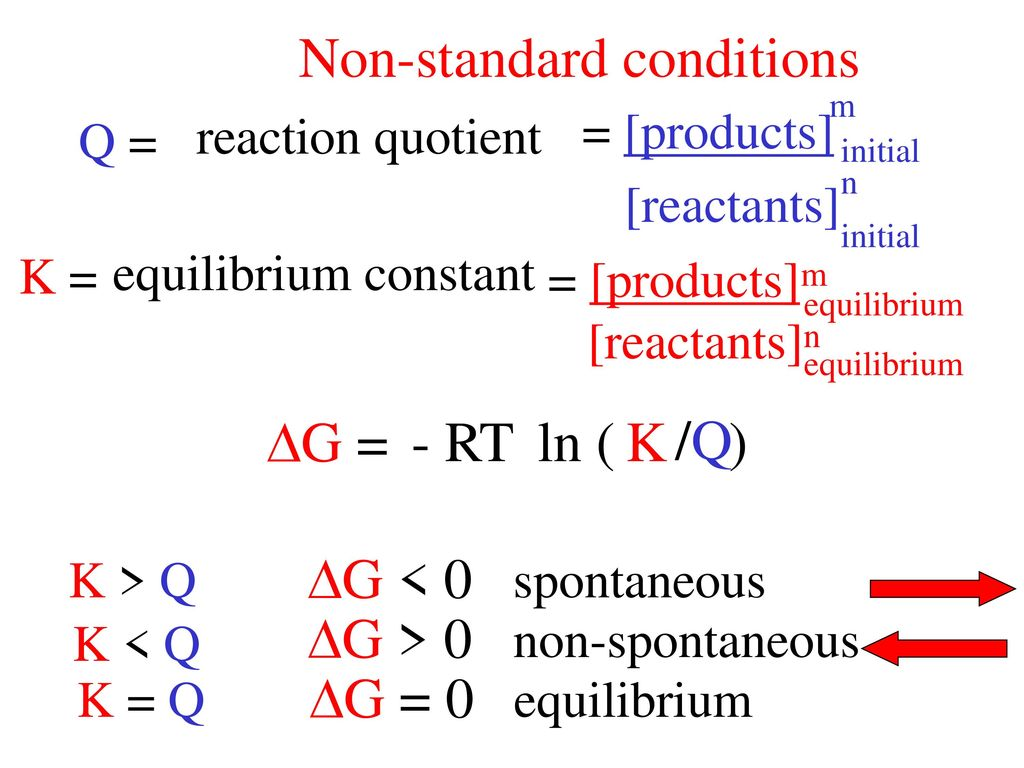 Standard Gibbs Free Energy At Equilibrium Going Green