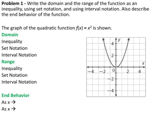 Topic 27 – Functions Class 27 – Domain, Range, and End Behavior