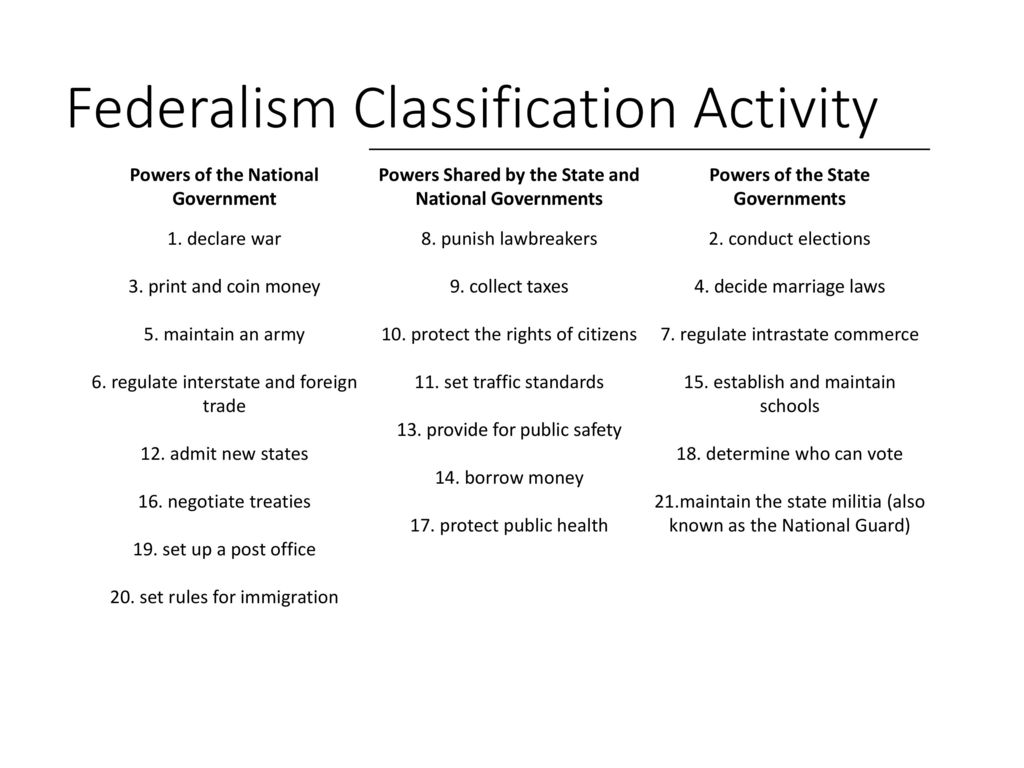 Worksheet Federalism Classify The Following Powers In The Chart