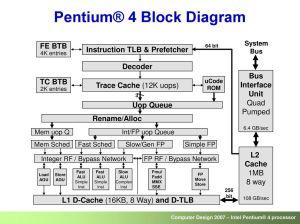 Pentium 4 Block Diagram Explanation | Wiring Library