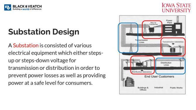 138kv/138kv substation design project  ppt download