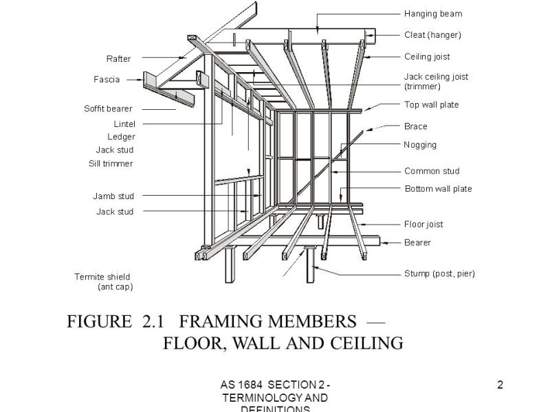 Ceiling Joists Definition | Taraba Home Review