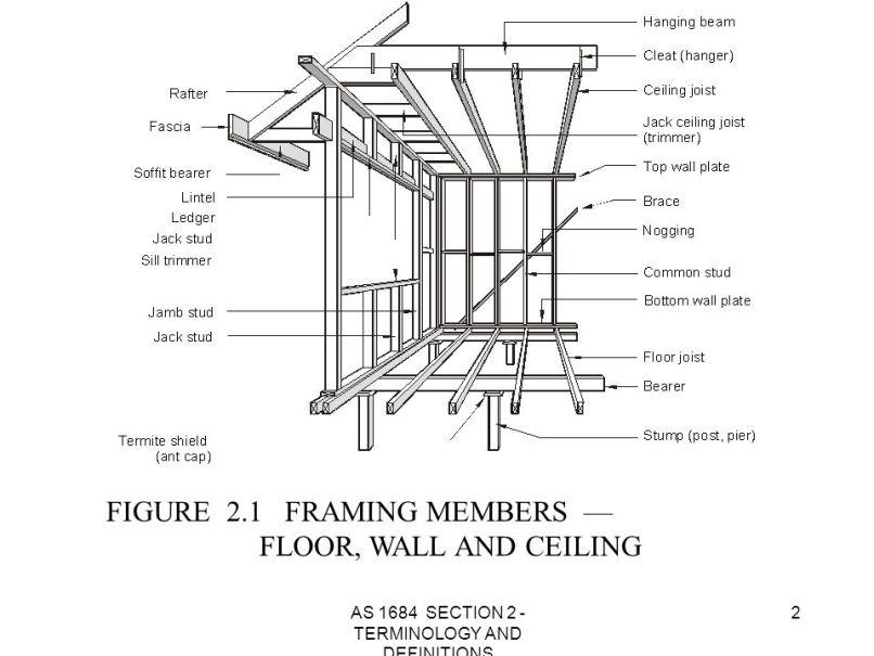 Framing Members Floor Wall And Ceiling | Allframes5.org