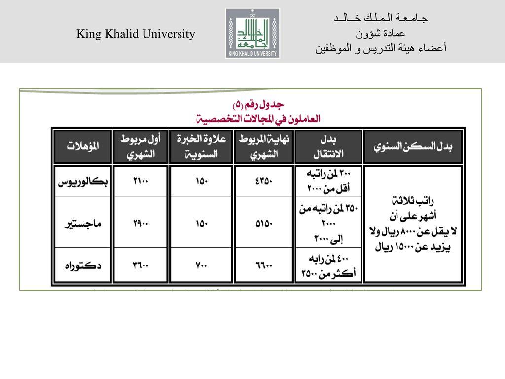 راتب المعيدة بجامعةالملك خالد