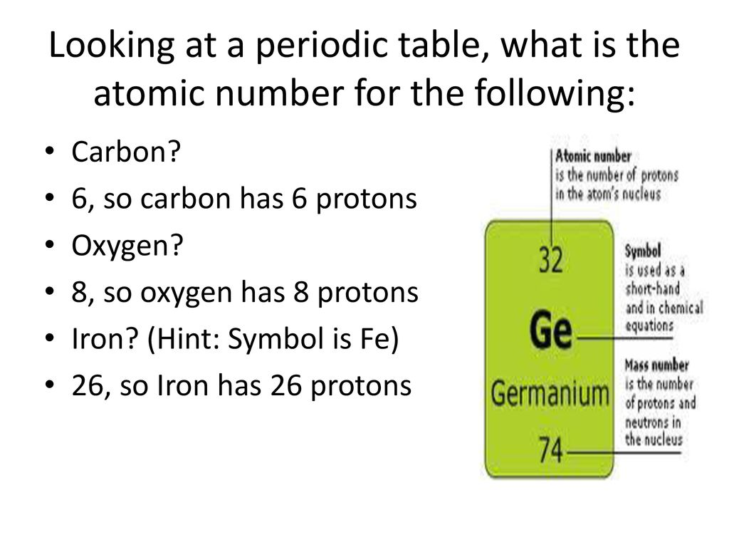 Iron Periodic Table Number Of Neutrons