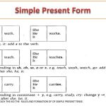Simple Present Tense Ppt Download